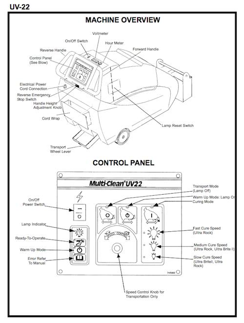 Multi Clean Floor Buffers Uv Floor Coating Machine